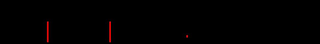 logo zu schnell gefahren
